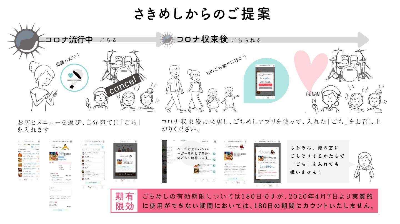 「さき宿」プロジェクト始動!〜全国の旅館をさきめしで応援!〜